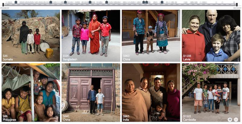 images of families at different income levels around the world